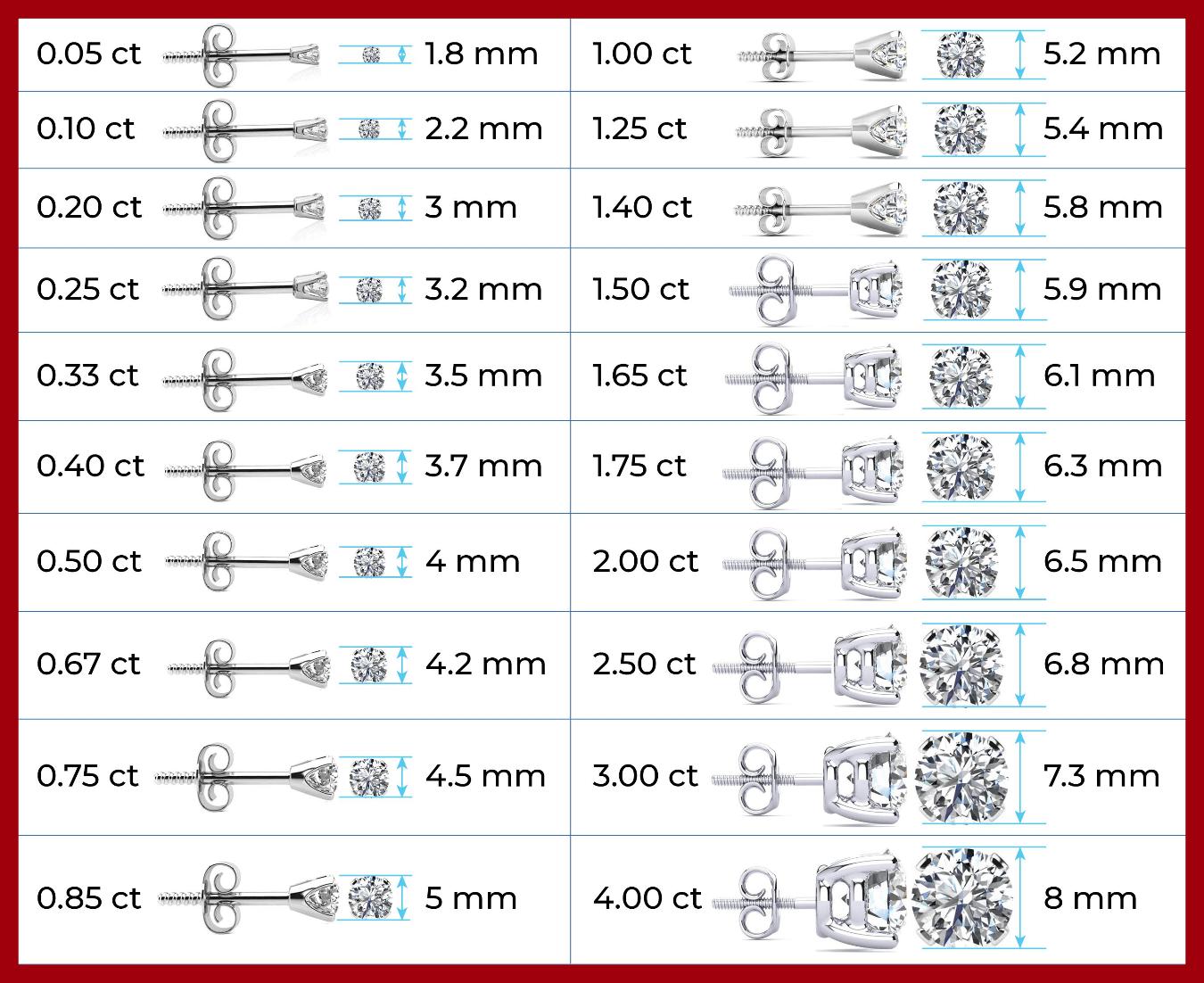 Guía de medidas de pendientes con brillantes